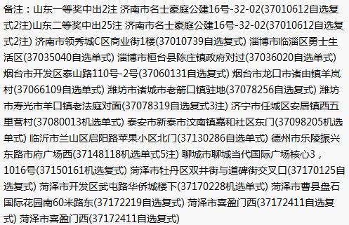 """""""井喷""""开27注527万 山东一人爆1068万奖"""